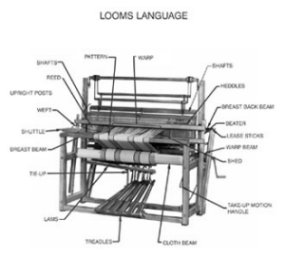 Fisher Plow Wiring Harness Diagram Wire Data Co Minute Mount Snow Pumps in addition C A D E Abee Bd C in addition Loom Langp additionally Schacht Standard Loom Diagram likewise plete The Castle Diagram Worksheet Motte And Bailey. on weaving loom parts diagram